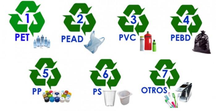 ¿Cuántas clases de plástico reciclado hay?